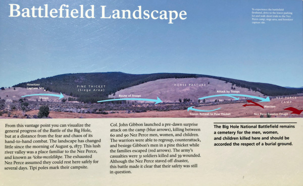 Interpretive Sign Describing the Battle at the Big Hole Battlefield in Montana